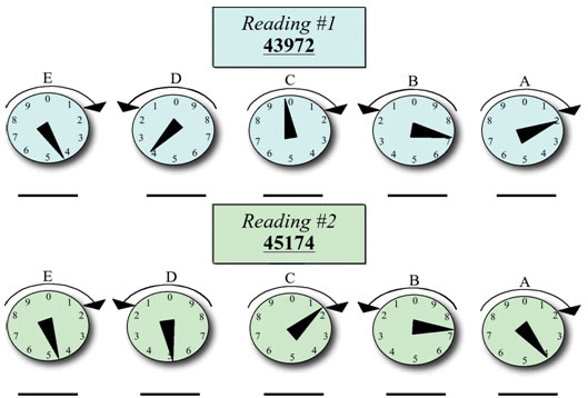 how to read electric meter